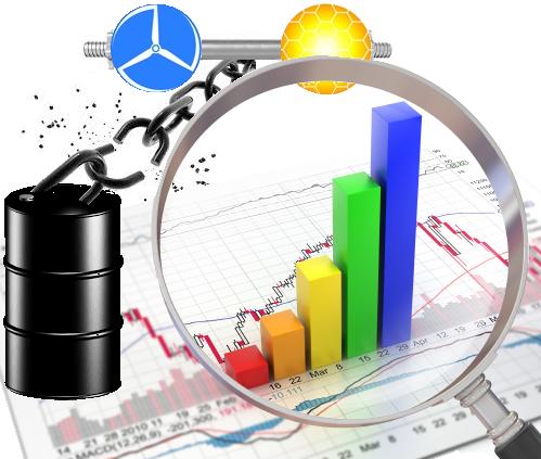 oil and renewables economic analysis