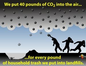 CO2Shotput_1024w